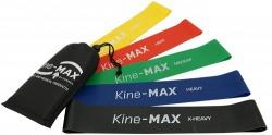 Kine-MAX Mini Loop Resistance Band posilňovacia guma set (5 ks - extra lehká až extra těžká)